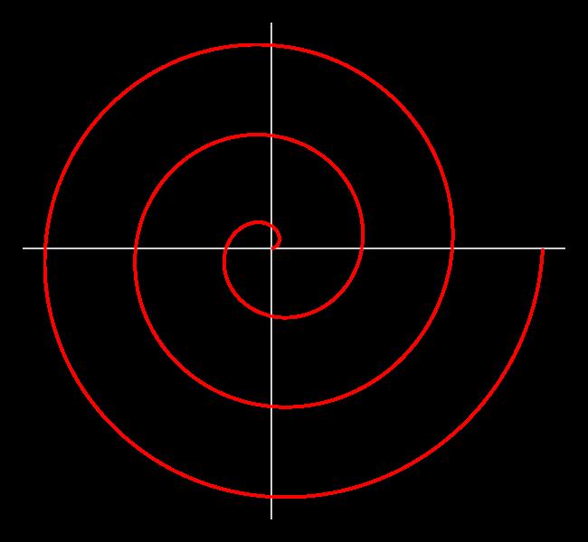 650px-Archimedean_spiral.svg-2